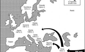 Arrivo dei Sinti e Rom in Europa New